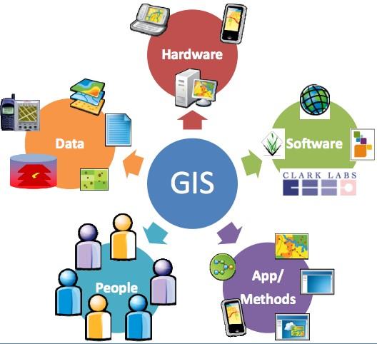 Ứng dụng GIS trong giám sát ô nhiễm nước