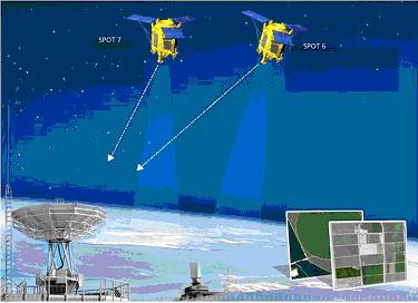 Ảnh vệ tinh là gì? Những đặc điểm và các loại vệ tinh viễn thám