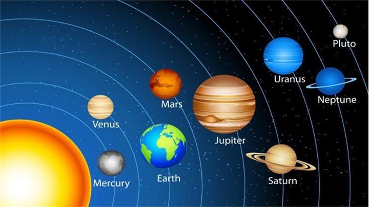 Vũ trụ là gì? Hệ mặt trời là gì? Những hiểu biết về Trái đất